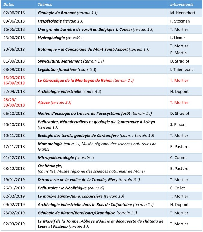 Horaire session 2017-2019-2